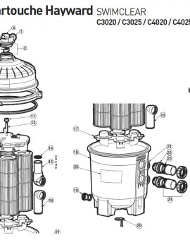 Manomètre pour filtre à cartouche SWIMCLEAR C3020 C3025 C4020 C4025 C5020 C5025 - Num1