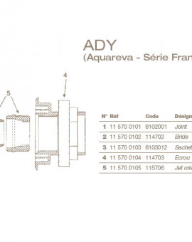 Jet Orientable Complet Refoulement ADY