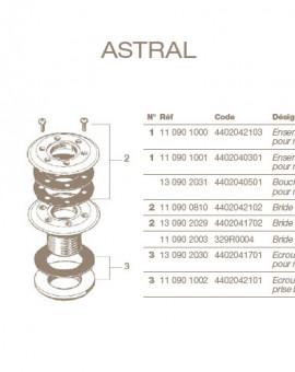 Bouchon et Collerette Refoulement ASTRAL pour modèles 2/50 et Ø63