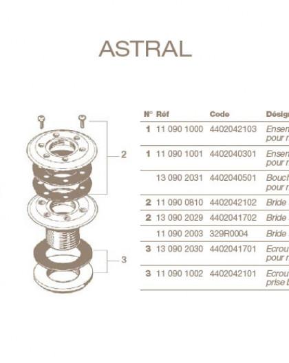 Ecrou + Joint Refoulement ASTRAL pour modèles Prise Balai Panneau