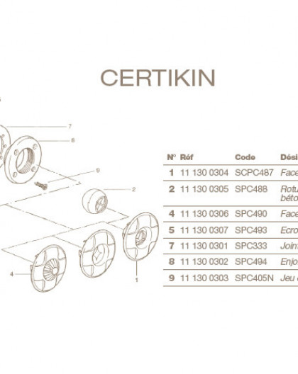 Joint Refoulement CERTIKIN Liner