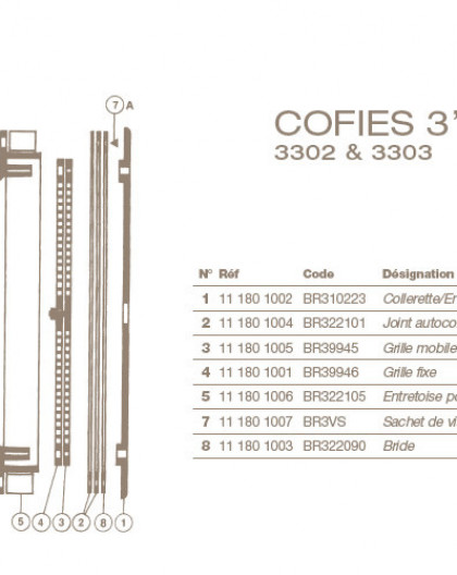 Grille Fixe Refoulement COFIES 3302 et 3303, 3, BR39946