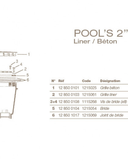Joint de Bride Bonde de Fond POOLS