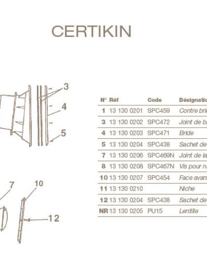 Contre Bride de Projecteur CERTIKIN