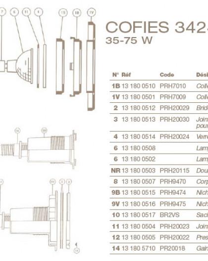Joint autocollant pour Projecteur COFIES 35-75W, Liner, PRH20030