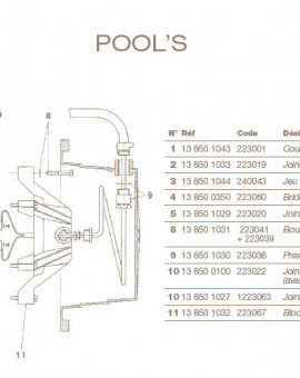 Joint de Bride 1mm pour Projecteur POOLS