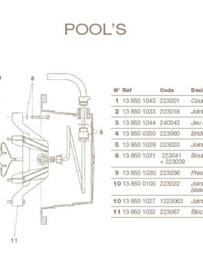 Joint de Bride 1mm pour Projecteur POOLS