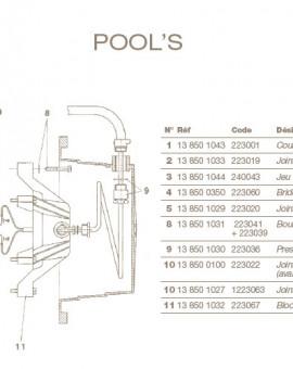 Bloc Optique 6 Branches pour Projecteur POOLS