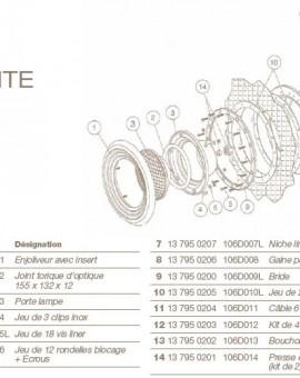 Kit de 2 Presse Etoupes pour Projecteur SNTE