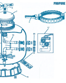 Filtre S28 - Num 1 - Collier de serrage (3 filets) Après 2006