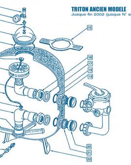Filtre Ancien Modèle - Num 11 - Tube de distribution inférieur pour TR140