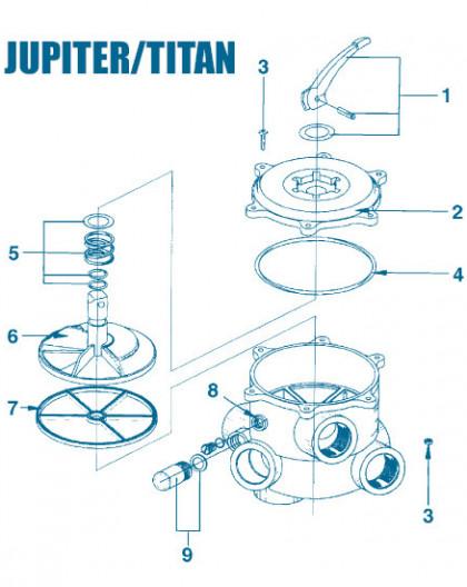 Vanne Jupiter Titan - Num 1 - Poignée avec goupille et bague vanne 3 pouces