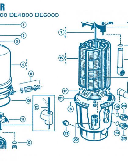 Filtre Gamme Micro Clear - Num 4 - Tête filtre pour DE6000