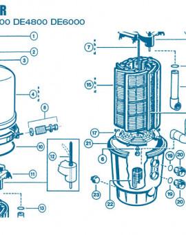 Filtre Gamme Micro Clear - Num 16 - Elément filtrant court DE400