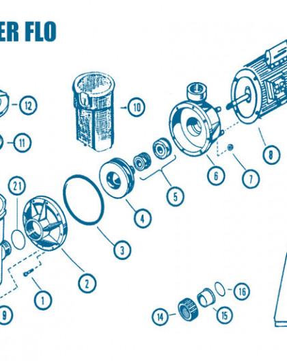 Pompe Power Flo - Num 1 - Vis corps de pompe (jeu de 6)