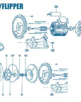 Pompe EuroFlip - Flipper - Num 40 - Ventilateur 1 - 2CV - 3 - 4CV - 1CV
