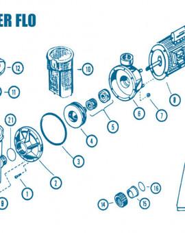 Pompe Power Flo - Num 11 + 12 - Couvercle de préfiltre