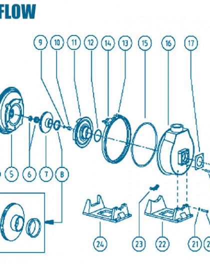 Pompe Ultra-Flow - Num 22 - Socle 0,75 CV, 1 CV, 1,5 CV et 2 CV