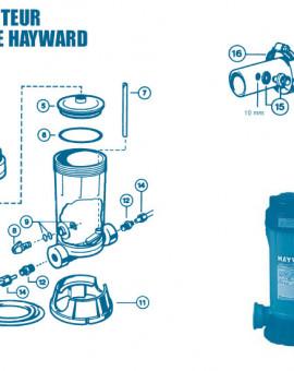 Distributeur Chimique CL0220 - Num 1 + 2 - Vis de couvercle + capuchon