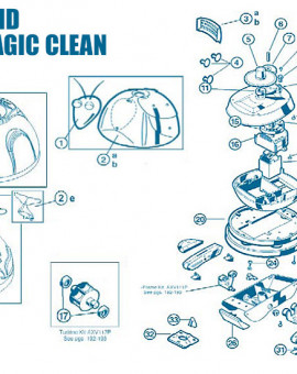 Aquadroid Elite et Magic Clean - Num 9 - Engrenage daxe