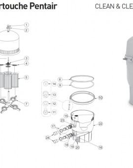 Ressort pour filtre à cartouche CLEAN et CLEAR PLUS - Num3