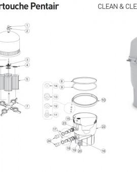Collecteur supérieur 27 m3/h pour filtre à cartouche CLEAN et CLEAR PLUS - Num4